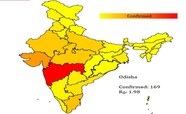 COVID Secondary Infection in Odisha