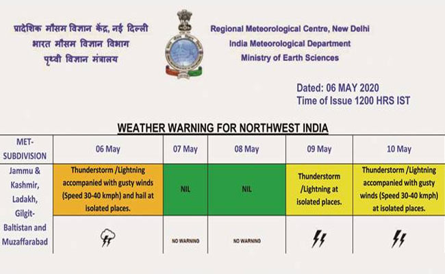 In a first, IMD forecast list includes PoK, Gilgit-Baltistan